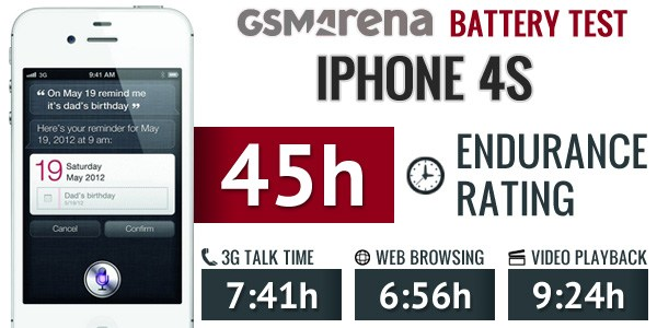 iphone-4s-battery-test-2