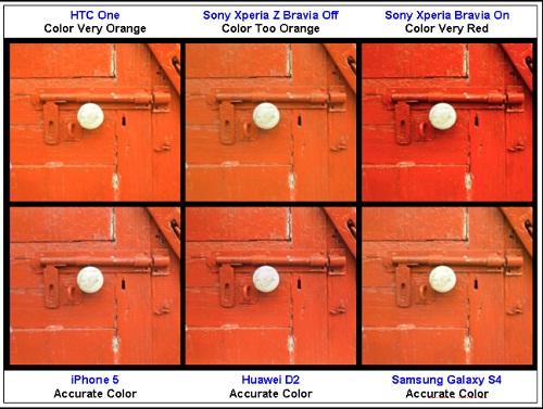 بهترین LCD فول اچ دی موبایل از آن اسمارت فون Huawei Ascend D2