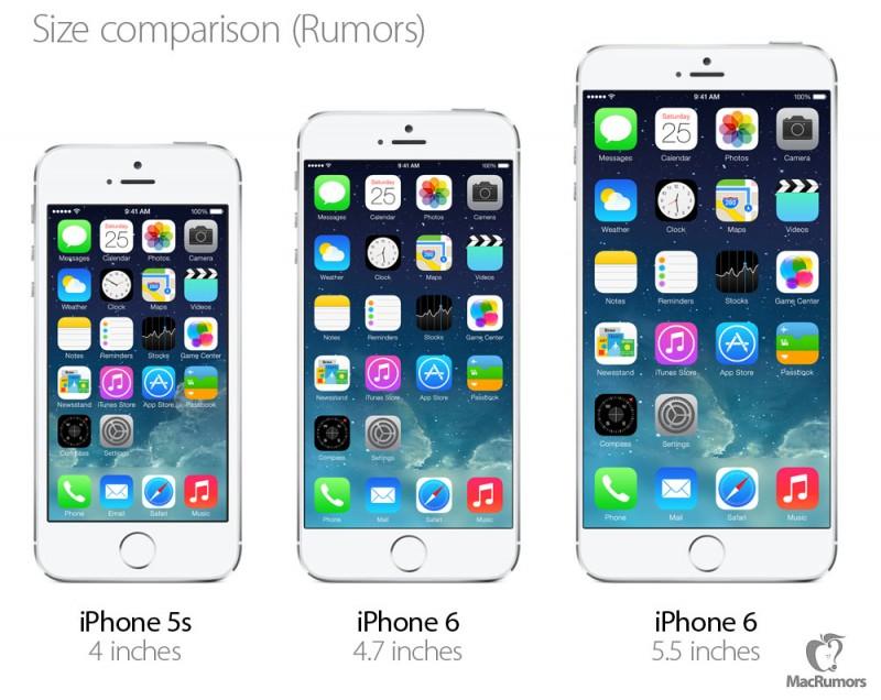 iphone6 در دو اندازه 4.7 و 5.5