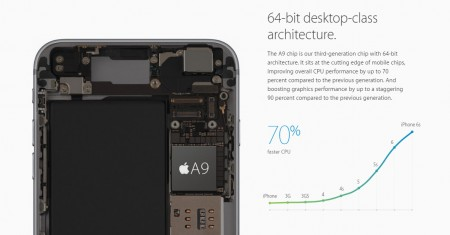 Apple-A9-SoC-brings-a-huge-up-to-70-boost-in-CPU-performance-and-90-more-graphics-power