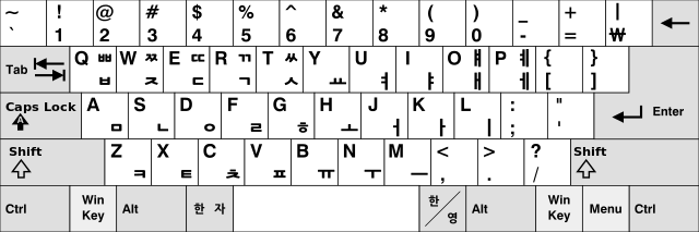 interesting-keyboard-facts-foreign-layouts