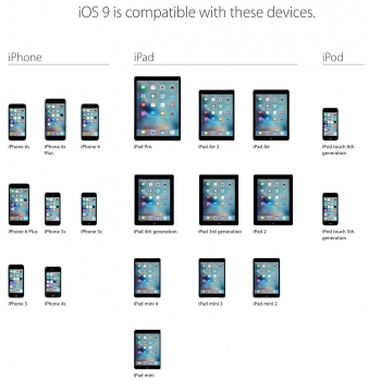 ios-9-compatible-hardware-list
