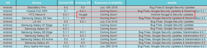 Android-70-Nougat-update-Nexus-9-soon-01