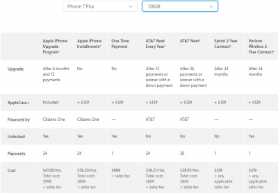 apple-iphone-7-and-7-plus-payments-on-verizon-at-ampt-and-sprint-nbsp11