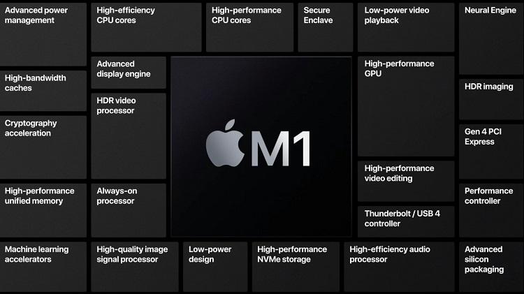 ویژگیهای تراشه M1