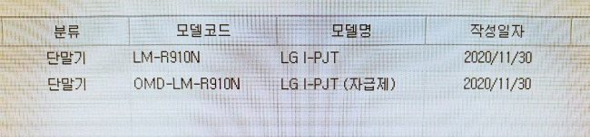 LG rollable smartphone model number