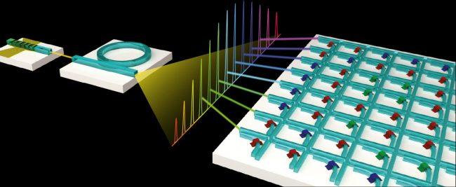 Light-Processor-for-Matrix-Multiplications