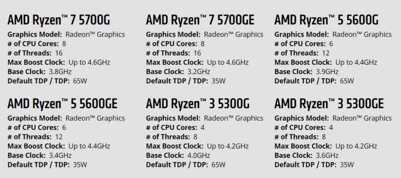 پردازندههای سری رایزن 5000G