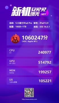 آنتوتو آیپد پرو ۱۲.۹ اینچ ۲۰۲۱