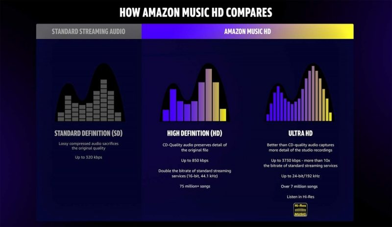 آمازون موزیک