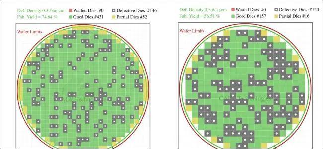 فوتولیتوگرافی پردازنده مرکزی در مقیاس نانو