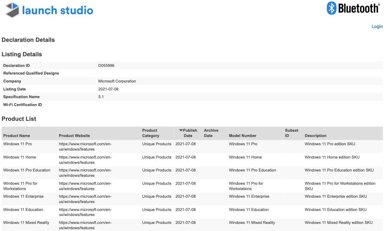 نسخههای مختلف ویندوز ۱۱