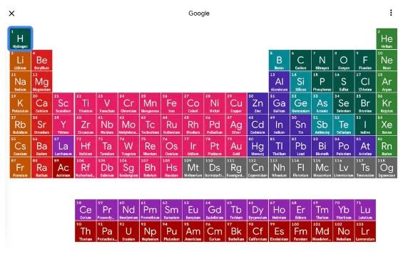 گوگل جدول تناوبی