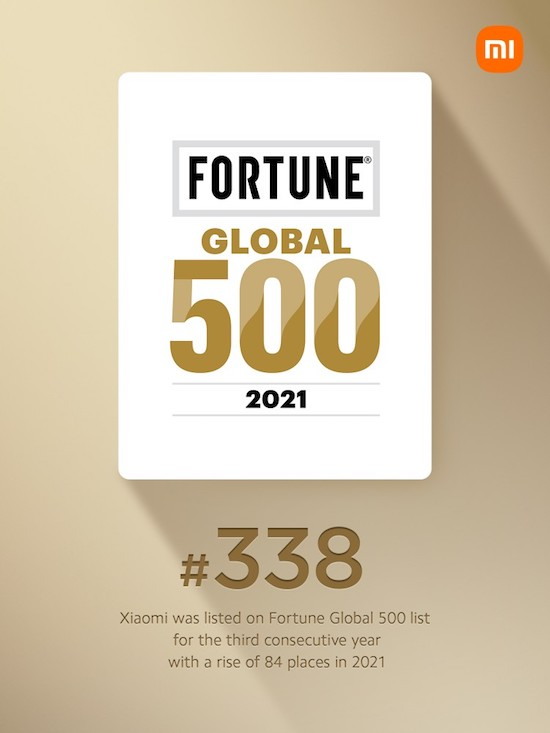 فهرست فورچن ۵۰۰ سال ۲۰۲۱