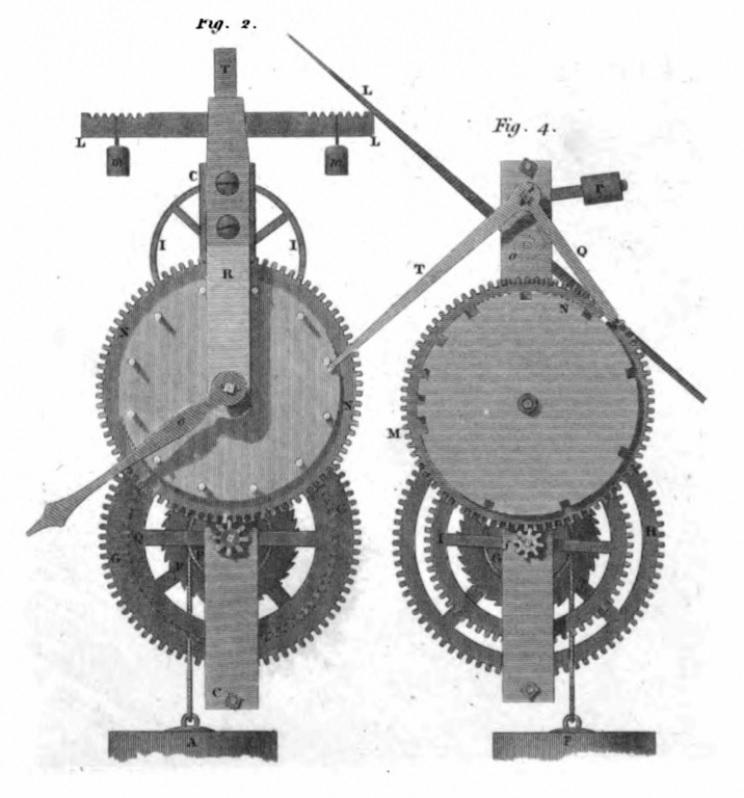 ساعت - یک نوآوری و اختراع